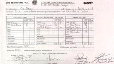 El acta con los resultados finales en la Seccional de Puerto Madryn.