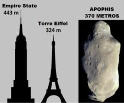 Comparación del asteroide que pasará cerca de la Tierra este viernes con dos iconos como el Empire State y la Torre Eiffel.