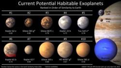 Esta infografía permite comprar la escala d elos exoplanetas en relación a cuatro cuerpos de nuestro Sistema Solar.