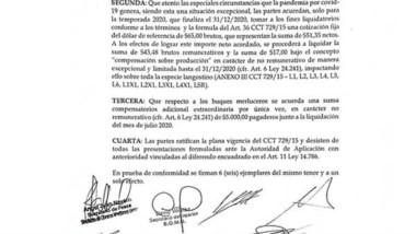 El acta firmada entre el gremio y las cámaras empresarias.