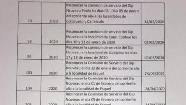 Planilla con el detalle de viáticos solicitados por el diputado Nouveau.