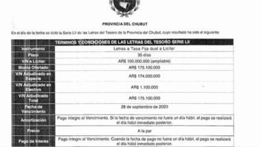 La nueva colocación de Letras del Tesoro realizada por la provincia.