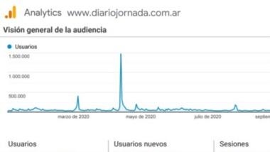 Según Google Analytics, en 2020 Jornada Web acumuló 10,6 millones de lectores únicos.