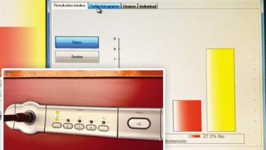 La nueva tecnología para el voto eléctrónico de los diputados.