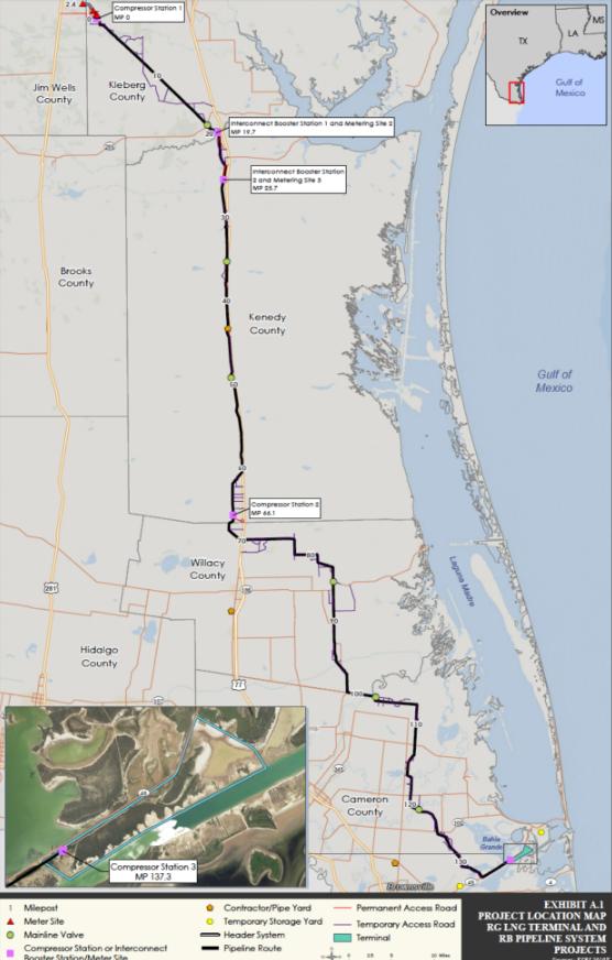 rio-bravo-pipeline-project.png