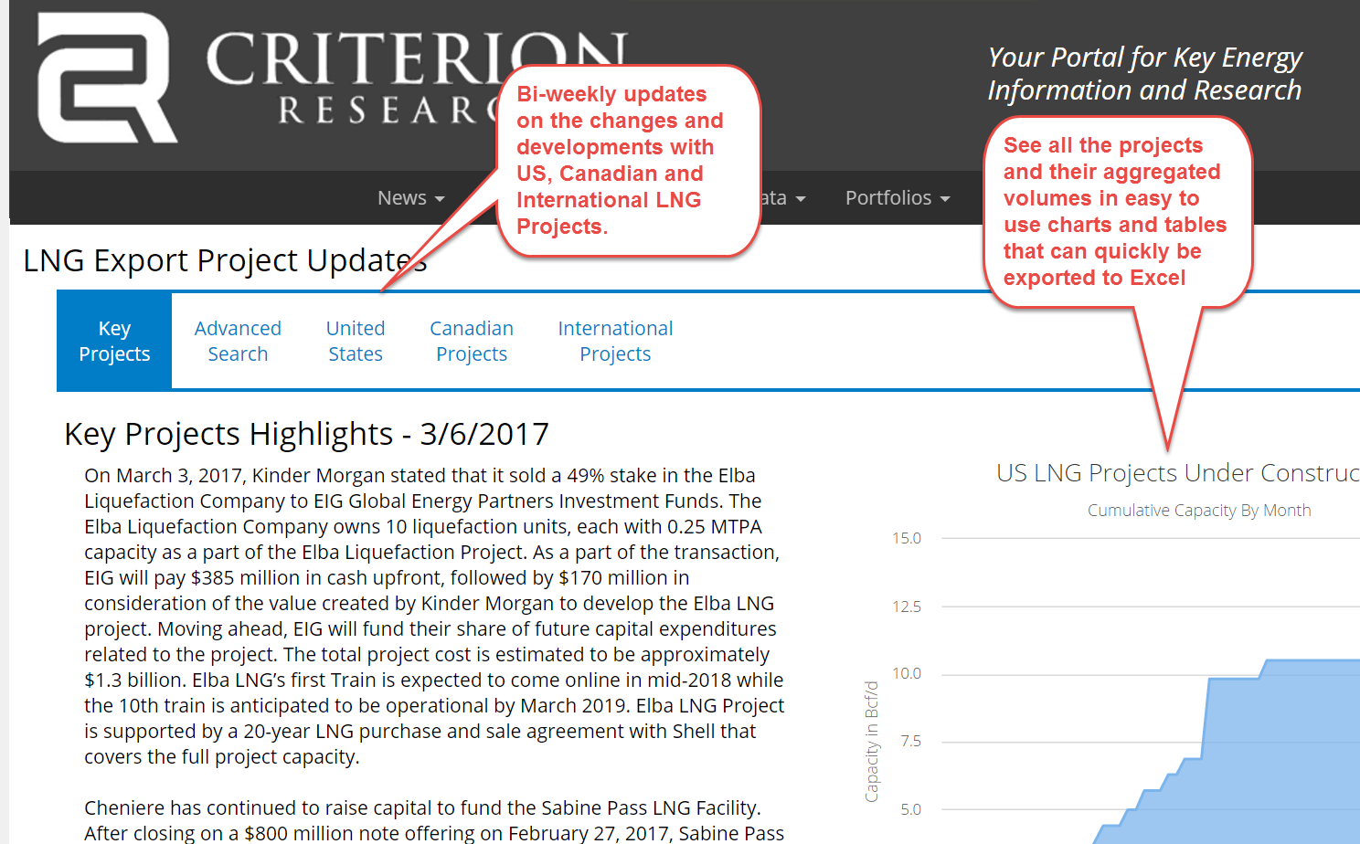 Criterion's LNG Analysis.  Key information, easily accessible.