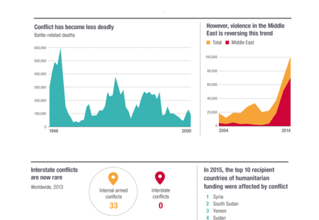 Conflict snapshot   microsite %281%29