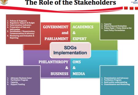 National coordination bard chart