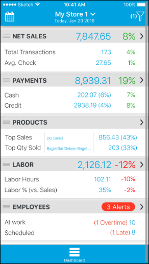 Insights_App_Dashboard.png