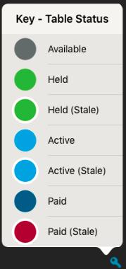 Table_Status_Key.png