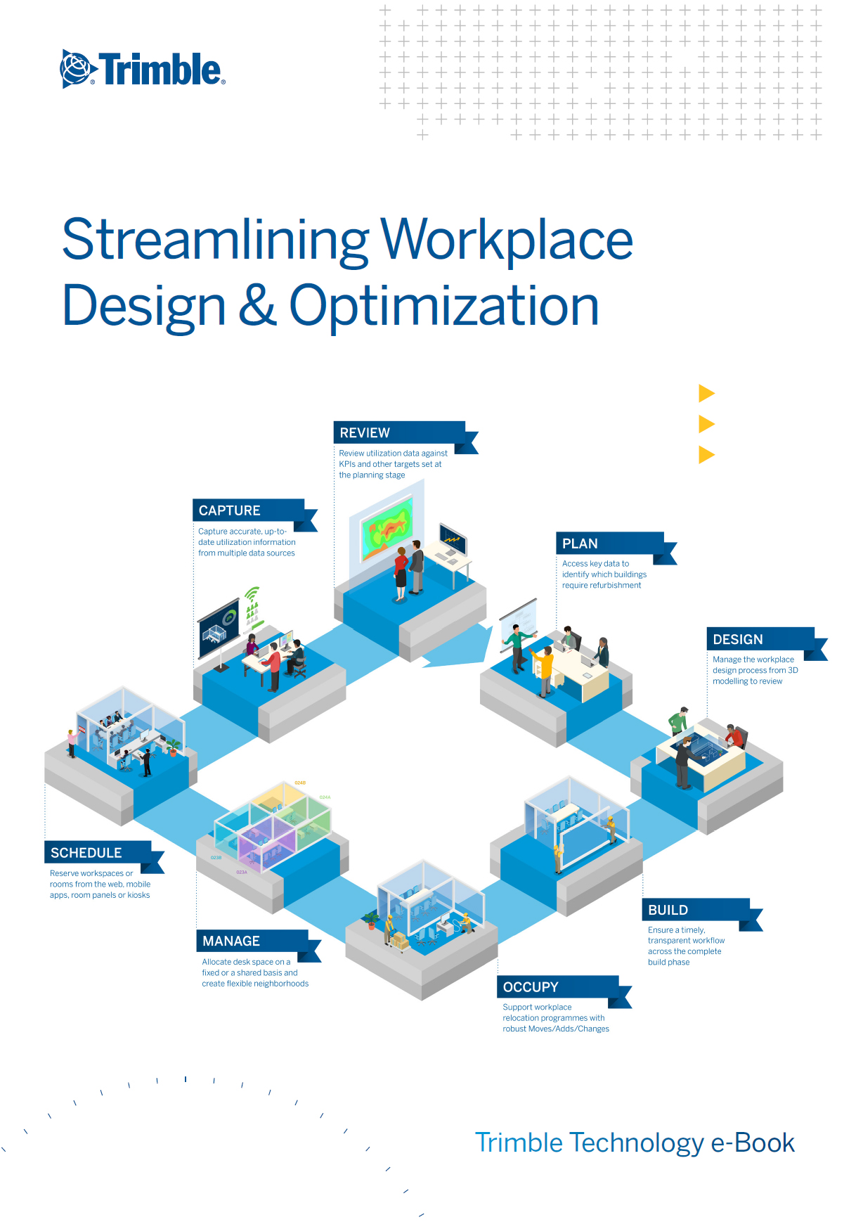 Managing the Workplace Design & Optimization Lifecycle