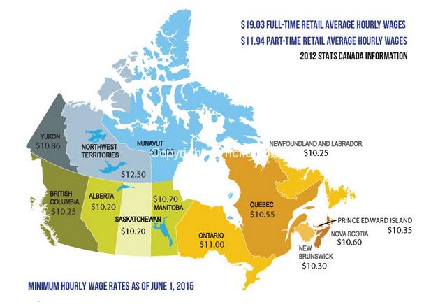 canadian-minimum-wages