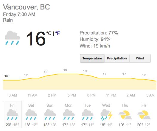 vancouver-heavy-rain-aug-2015