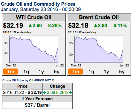 crude-oilprice-jan-22