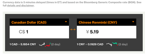 chinese-currency-drop-g