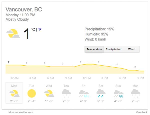 vancouver-dec-weather-a