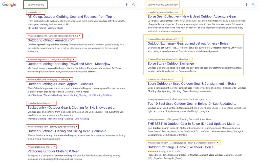 SEO comparison between consignment and national search results