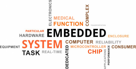 Image that shows the main blocks of an embedded system