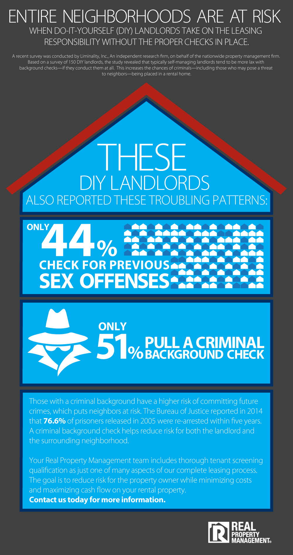 tenant background checks infographic