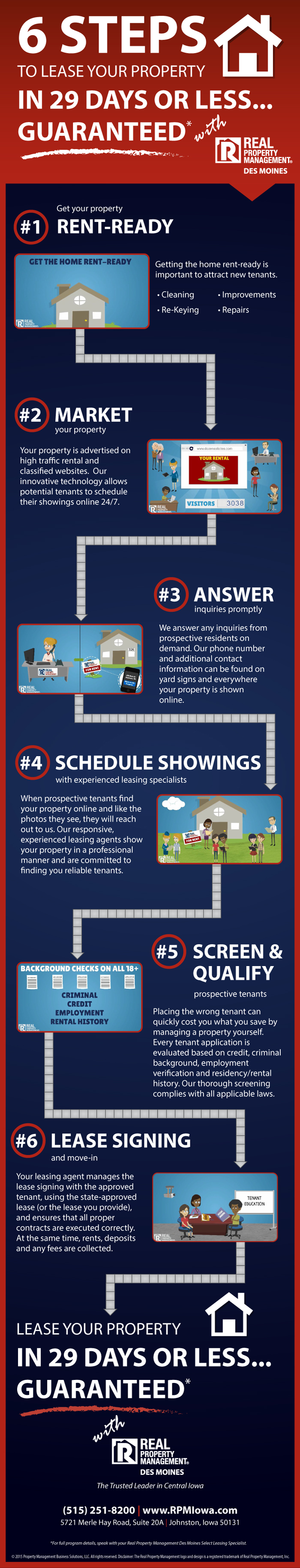 6-Steps-to-Lease-Your-Property-in-29-days-INFOGRAPHIC
