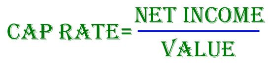Cap Rate Formula