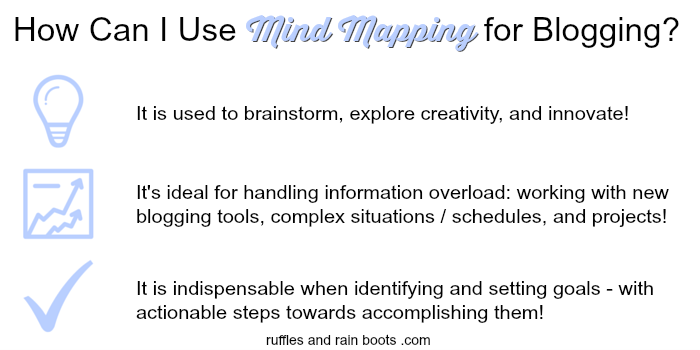How To Use Mind Mapping for Blogging