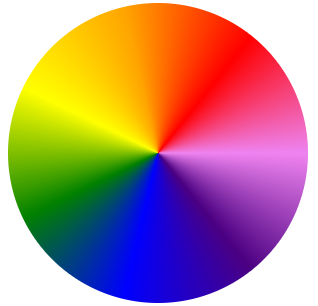 CodePen Embed - Creating a Conic Gradient - Rainbow Wheel