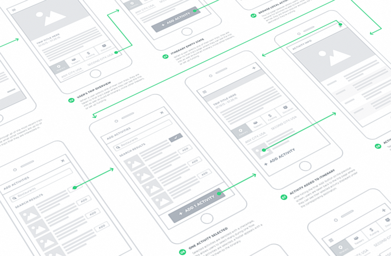ARS Mobile User Flow Wireframes
