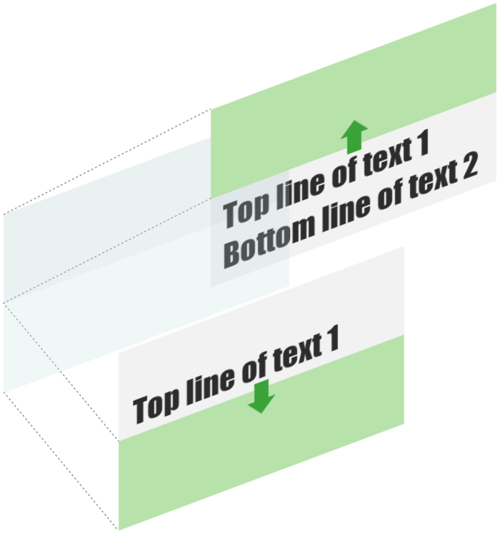 Explanation of how the layers and text are positioned