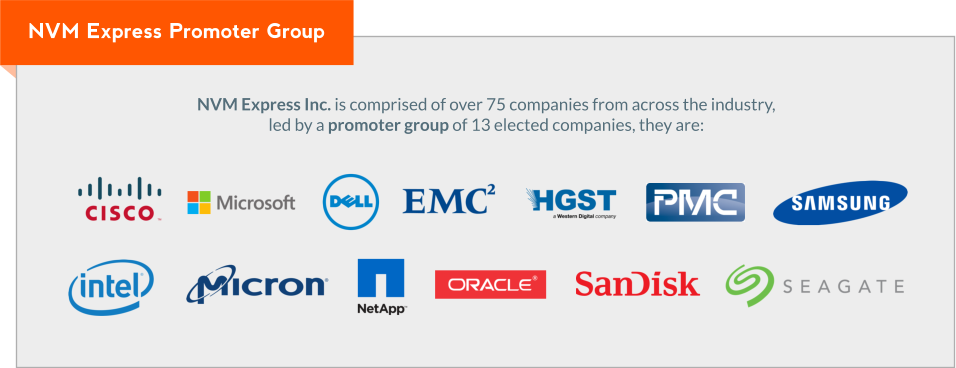 NVM Express Promoter Group companies