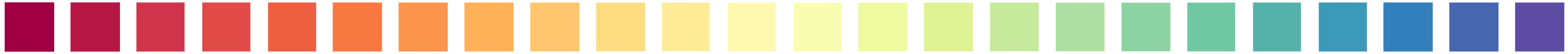 When to use color schemes