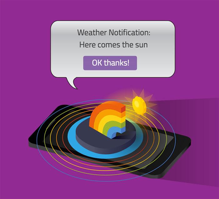 Vue Weather Notifier
