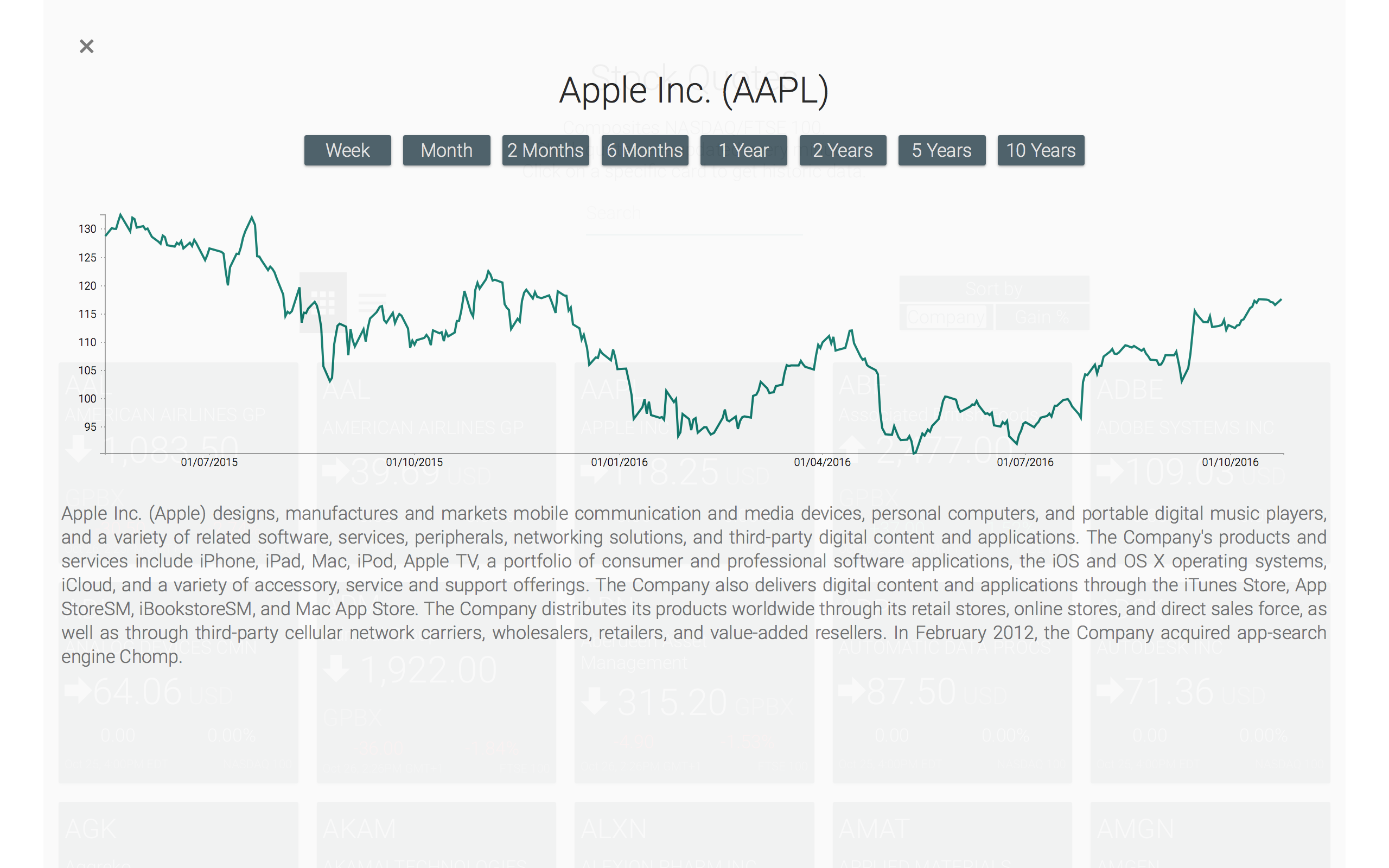 Stock quotes by maciej caputa on codepen example of apples historic quotes of a last year graph is collapsed daily biocorpaavc Image collections