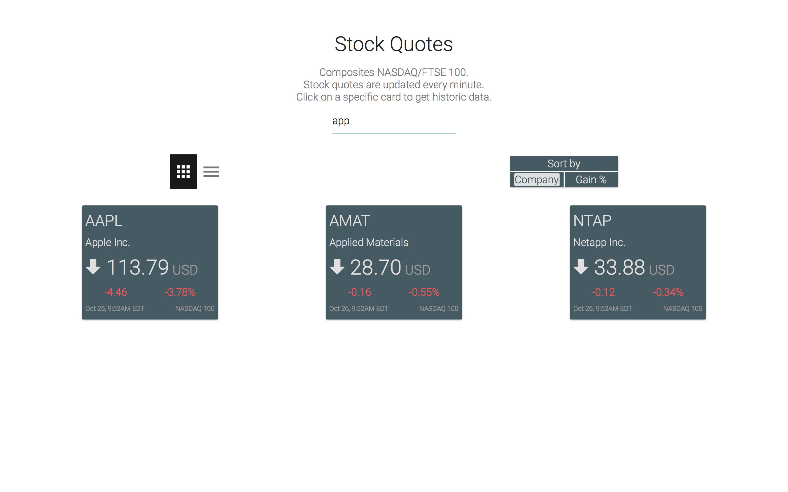 Historic Stock Quotes   Stock Quotes By Maciej Caputa On Codepen