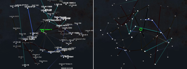 Two horizontally side-by-side starmap canvas renderings. One displays star names, the other does not.