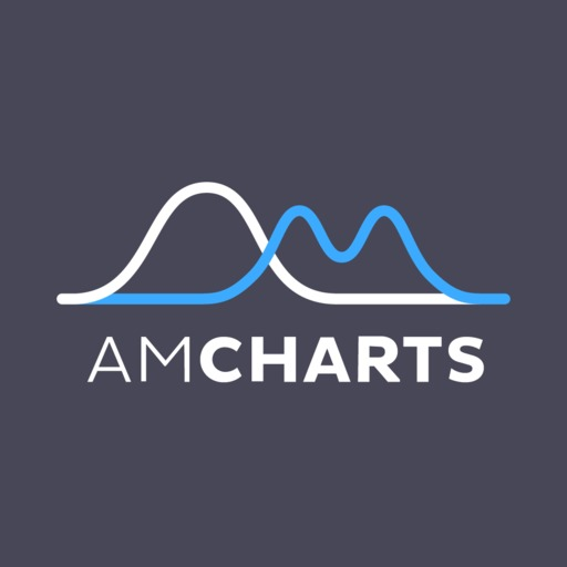 Team Avatar of amCharts