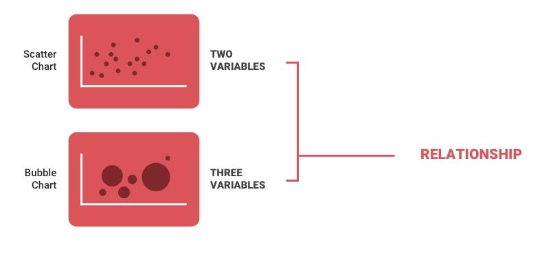 CodePen - Big Data with D3js