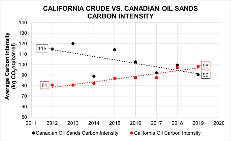 California Crude vs Canadian.jpg