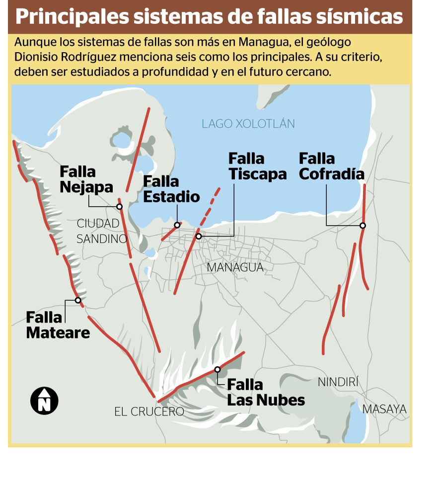 Mapa de fallas en Managua
