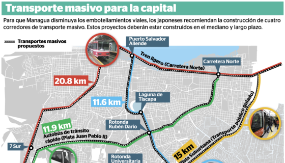 sistemas de transporte masivo, Managua