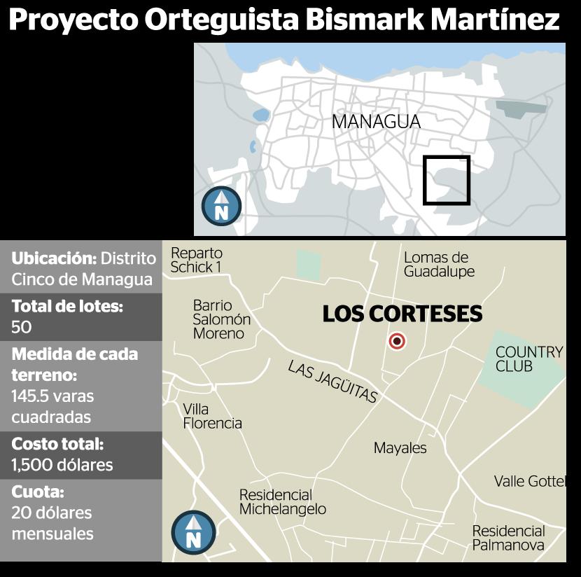 Lotes en Managua