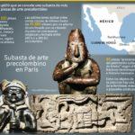 Pese a protestas de México subastan en París valiosa colección de arte precolombino