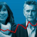 Asume Alberto Fernández en Argentina: cómo heredó Macri la economía del país y cómo la deja