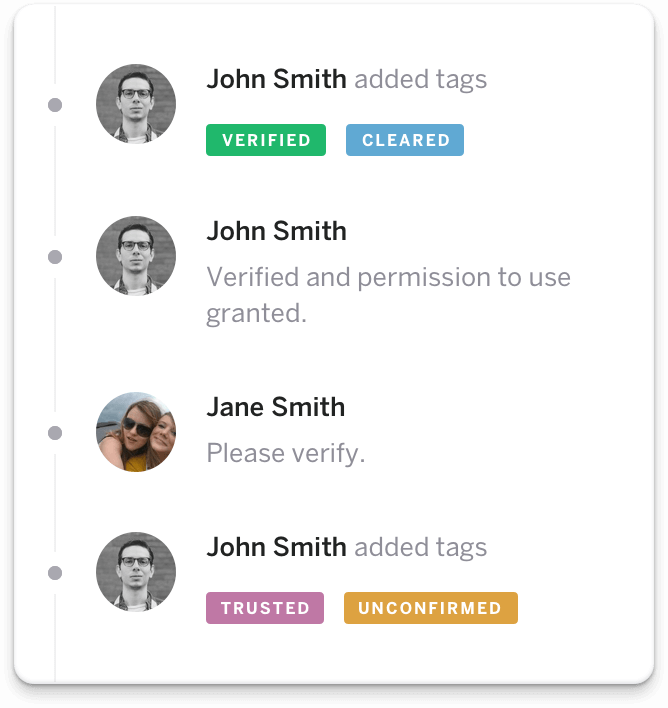 Activity Workflow