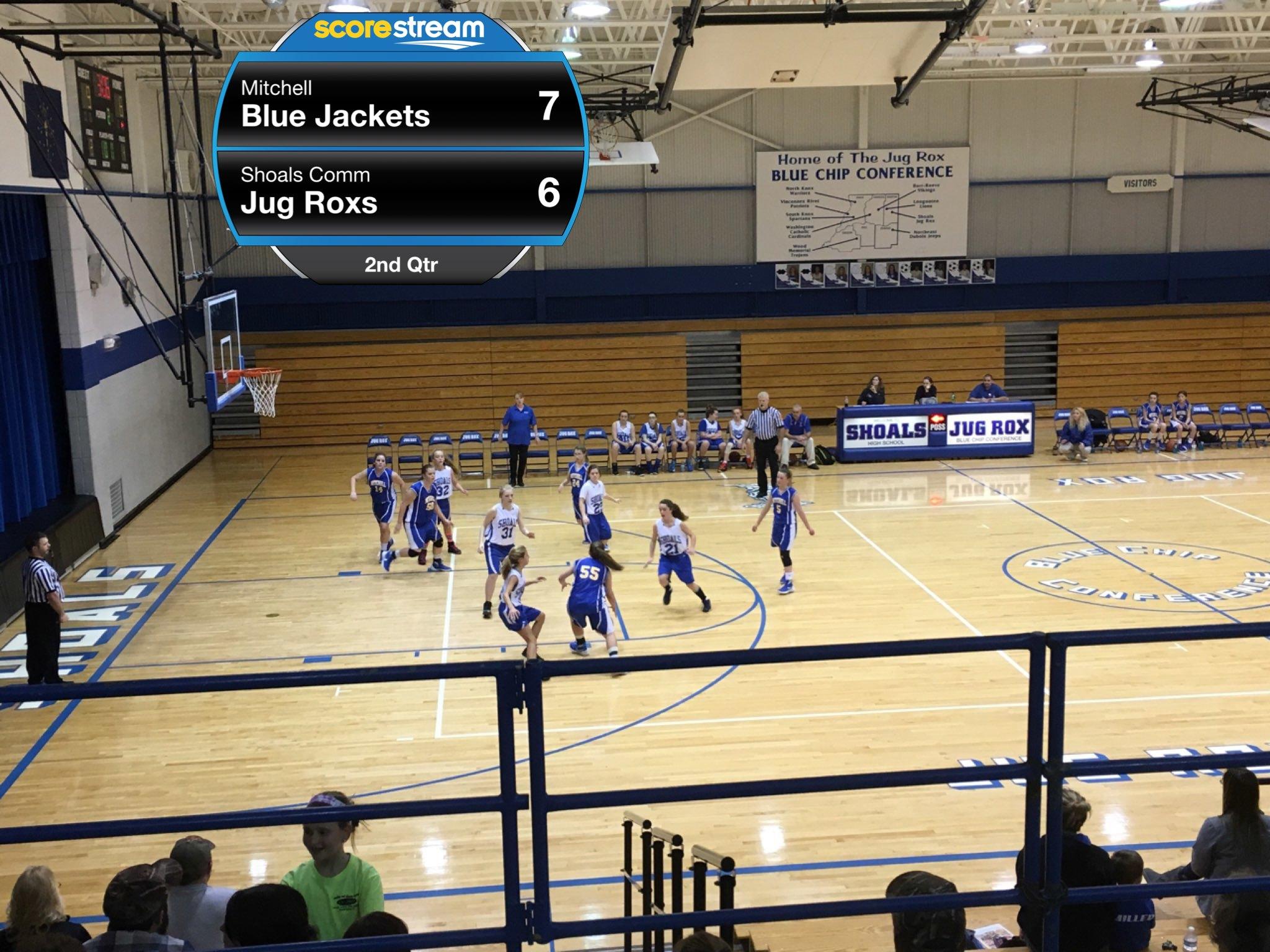 Mitchell High School Blue Jackets - Mitchell, IN - ScoreStream