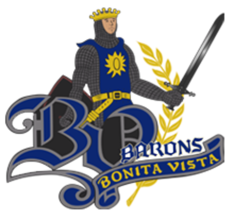 Bonita Vista High School mascot