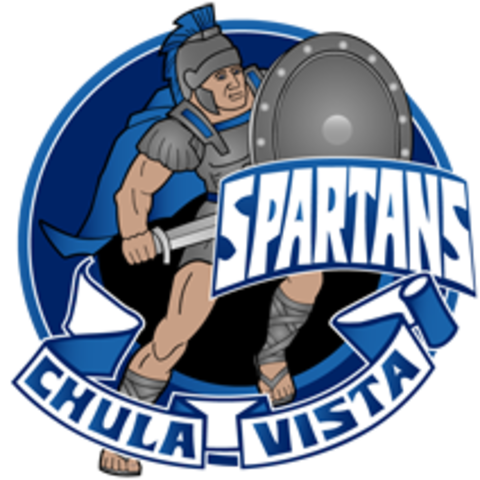 Chula Vista High School mascot