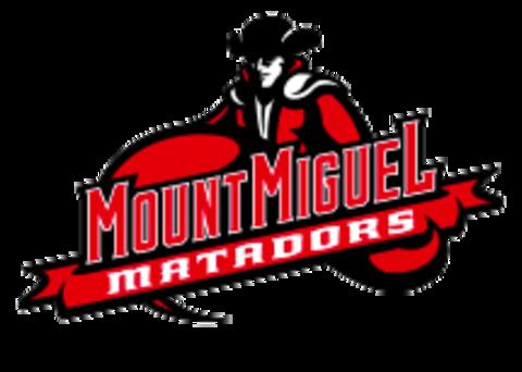 Mount Miguel High School mascot