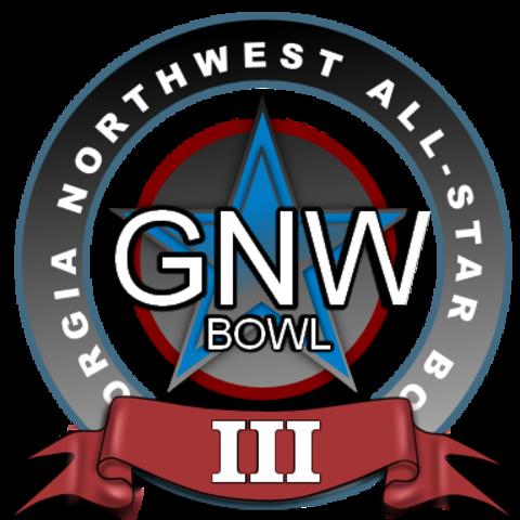 GNW III Titans mascot