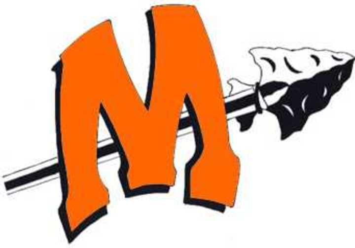 Minooka High School mascot
